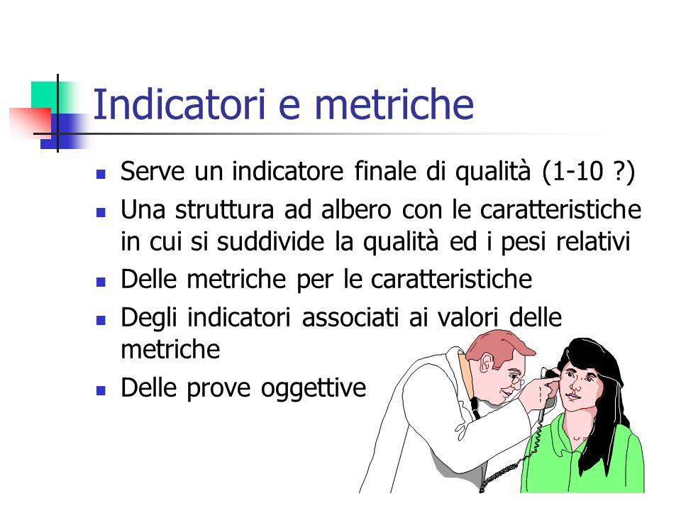 Indicatori e metriche Serve un indicatore finale di qualità (1-10 )