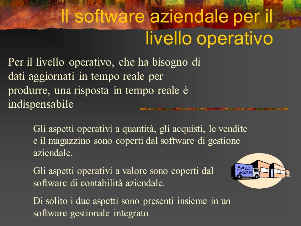 Il software aziendale per il livello operativo