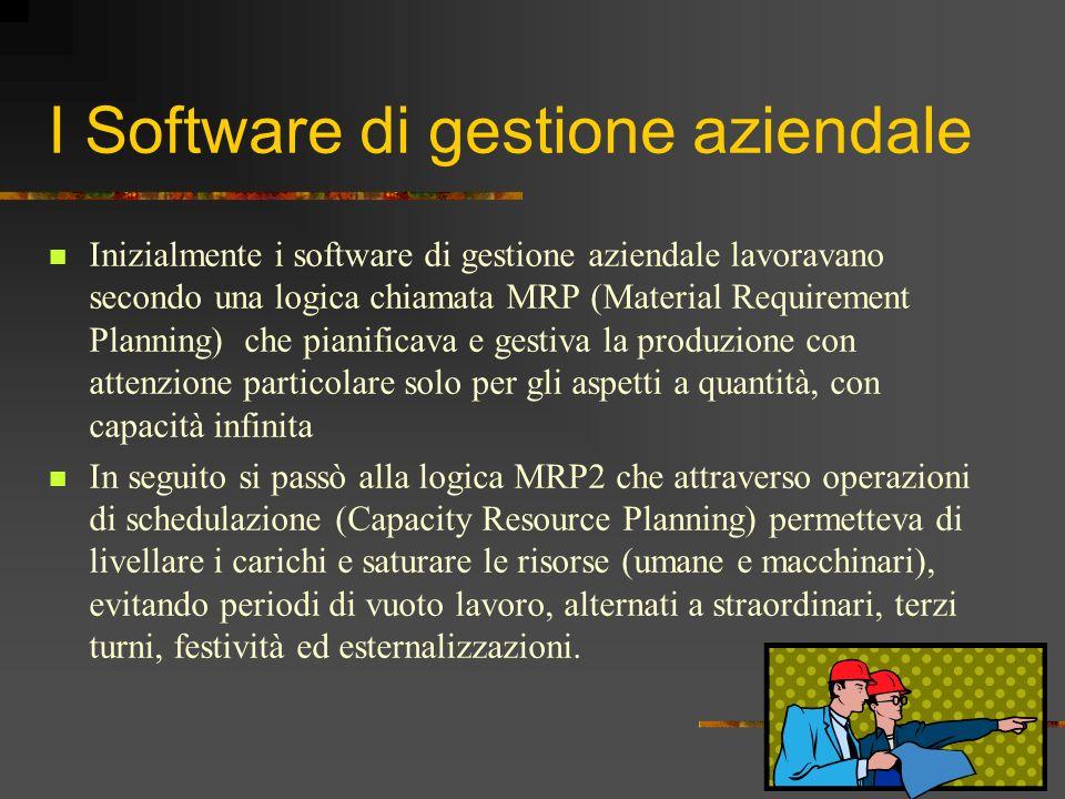 I Software di gestione aziendale