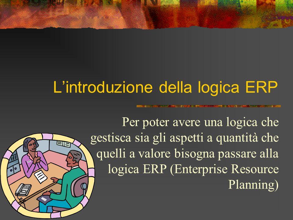 L'introduzione della logica ERP