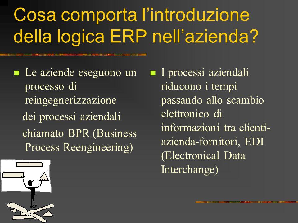 Cosa comporta l'introduzione della logica ERP nell'azienda