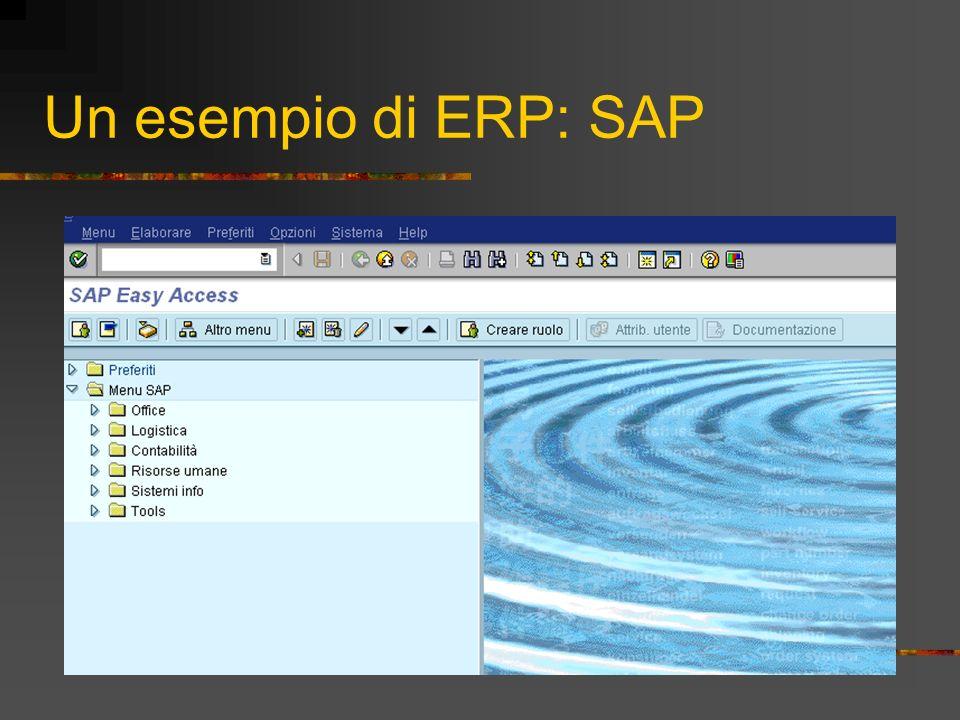 Un esempio di ERP: SAP