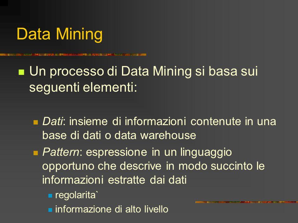 Data Mining Un processo di Data Mining si basa sui seguenti elementi: