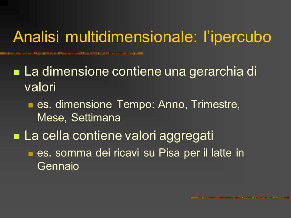 Analisi multidimensionale: l'ipercubo