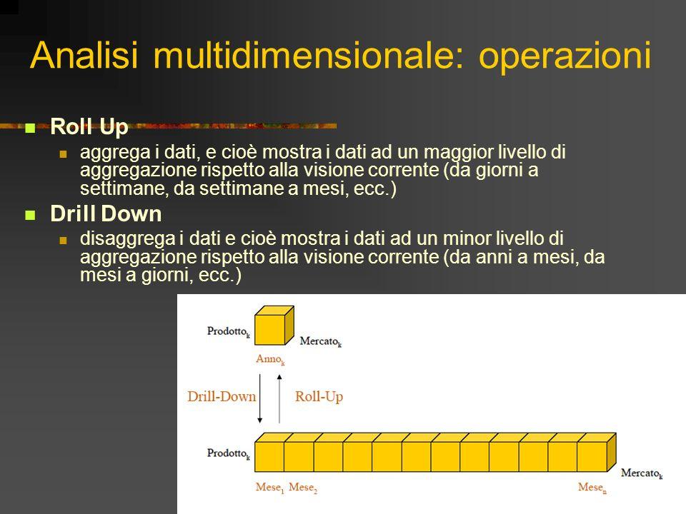 Analisi multidimensionale: operazioni