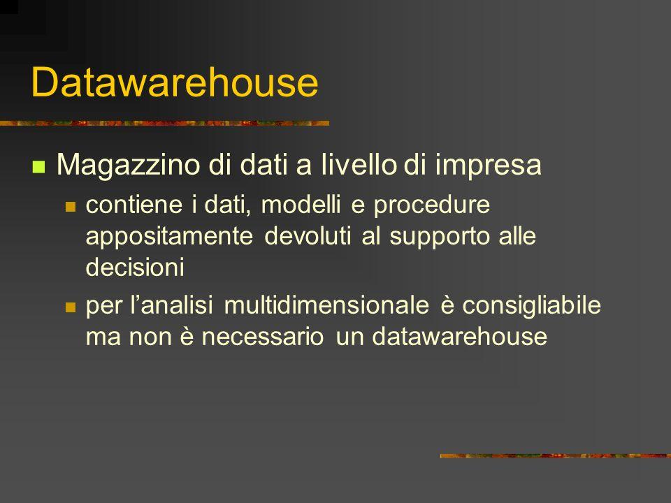 Datawarehouse Magazzino di dati a livello di impresa