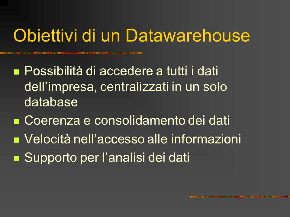 Obiettivi di un Datawarehouse