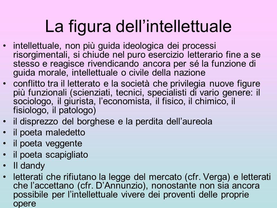 La figura dell'intellettuale