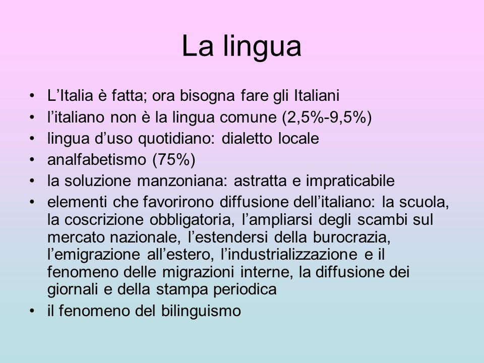 La lingua L'Italia è fatta; ora bisogna fare gli Italiani