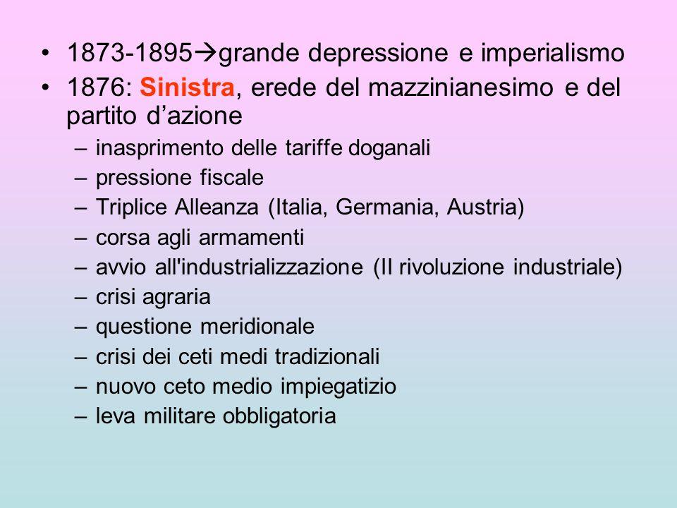 1873-1895grande depressione e imperialismo