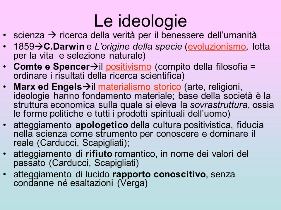 Le ideologie scienza  ricerca della verità per il benessere dell'umanità.