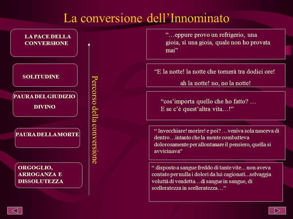 La conversione dell'Innominato
