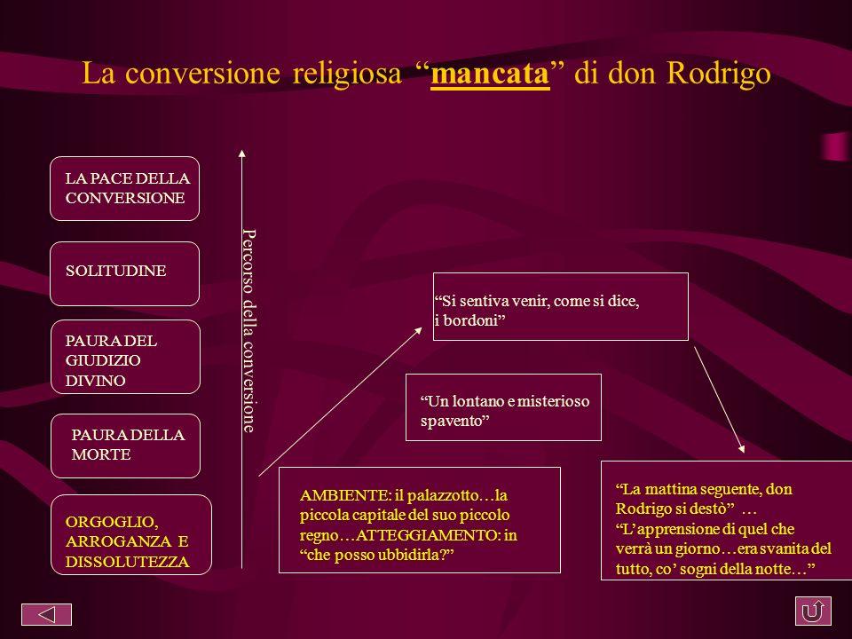 La conversione religiosa mancata di don Rodrigo