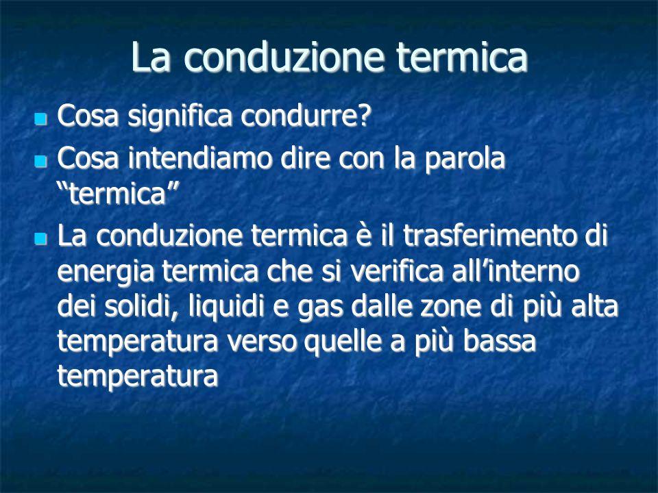 La conduzione termica Cosa significa condurre