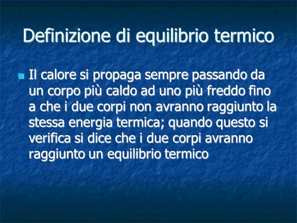 Definizione di equilibrio termico