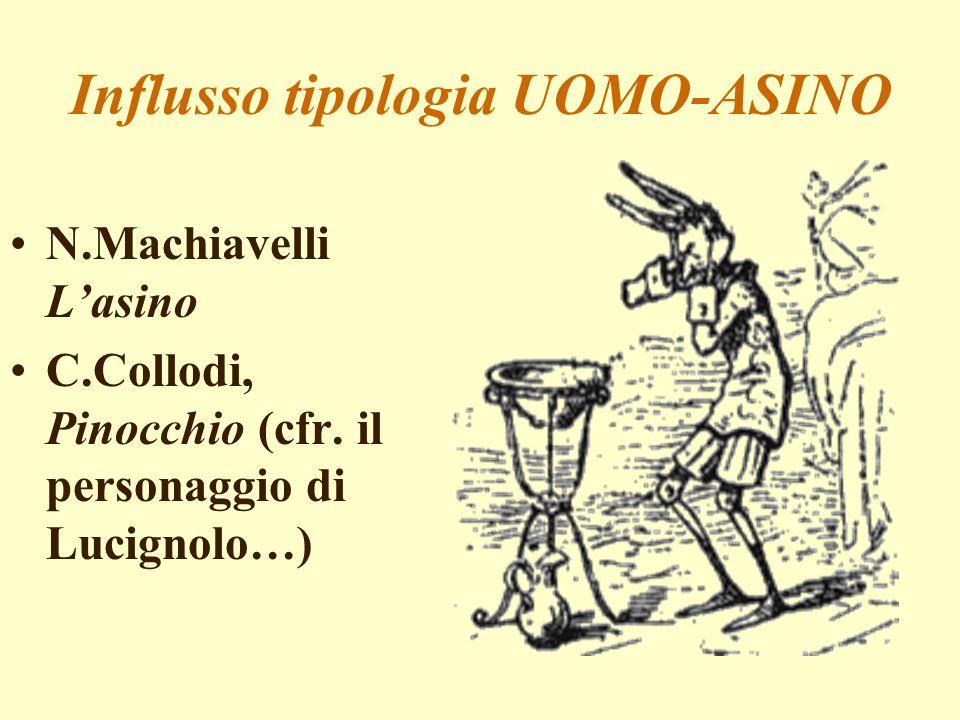 Influsso tipologia UOMO-ASINO
