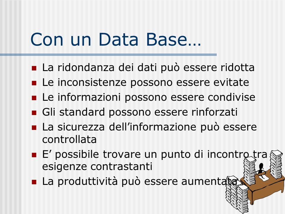 Con un Data Base… La ridondanza dei dati può essere ridotta