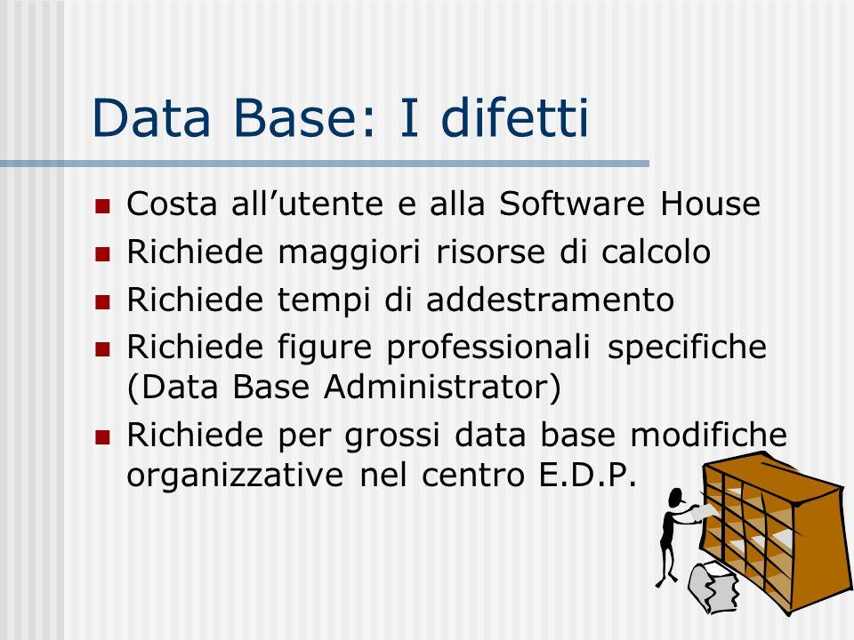 Data Base: I difetti Costa all'utente e alla Software House