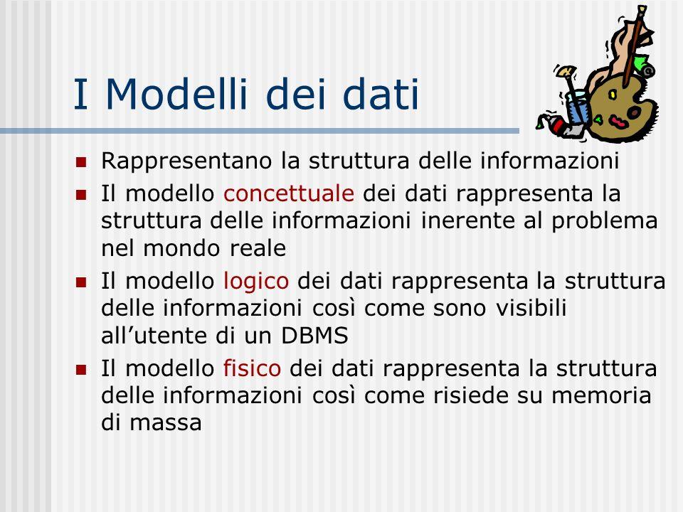 I Modelli dei dati Rappresentano la struttura delle informazioni