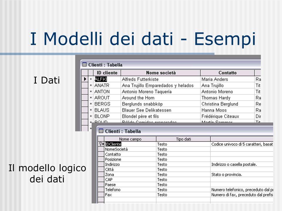 I Modelli dei dati - Esempi