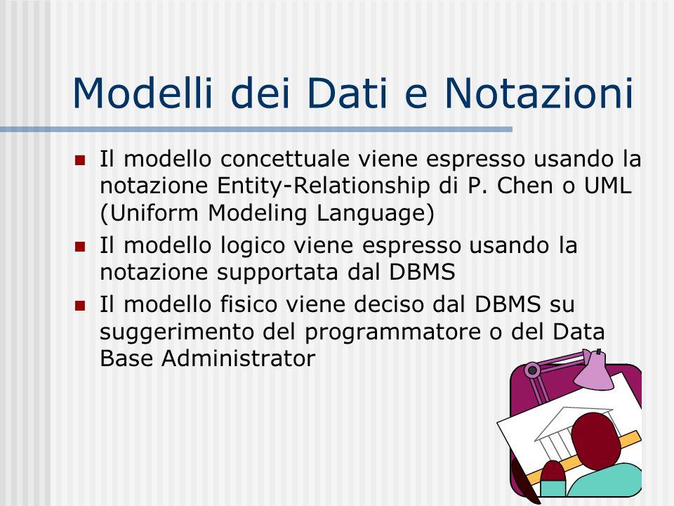 Modelli dei Dati e Notazioni