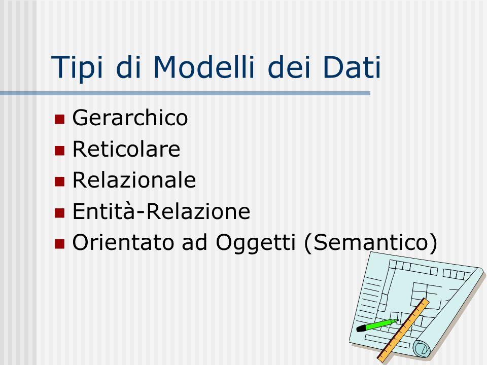 Tipi di Modelli dei Dati