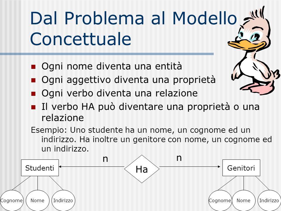Dal Problema al Modello Concettuale