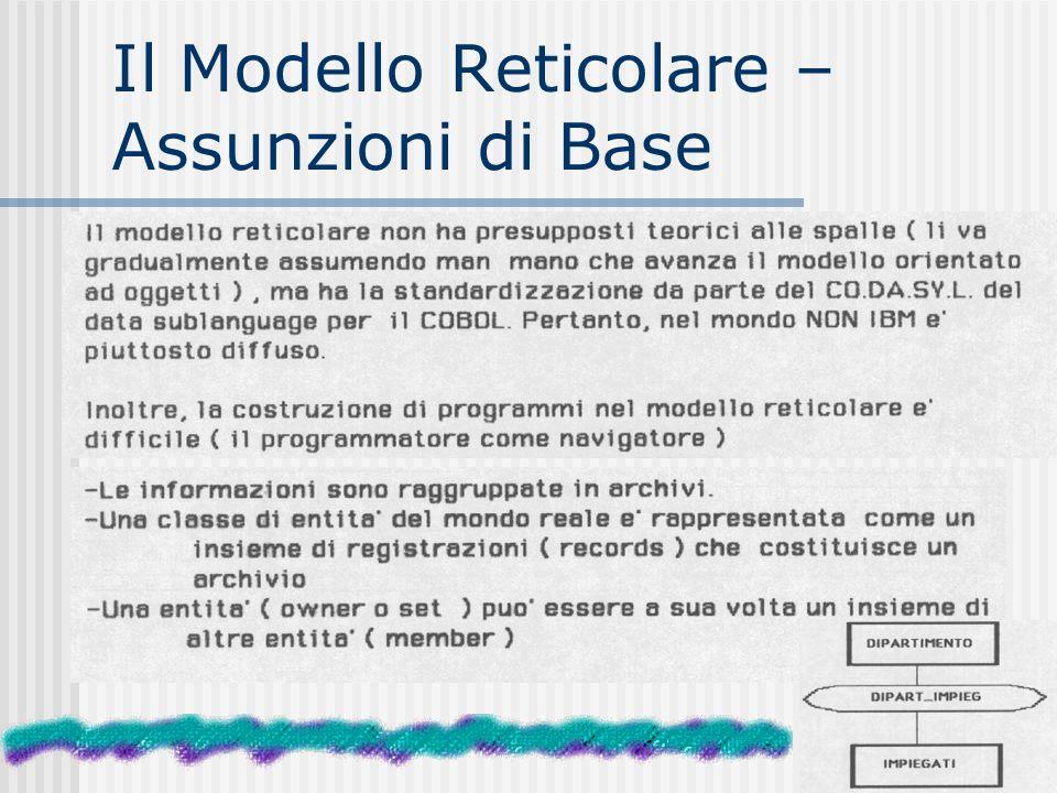 Il Modello Reticolare – Assunzioni di Base