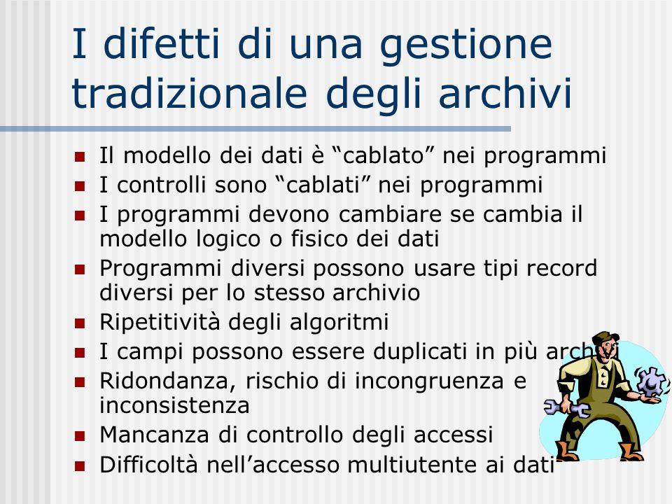 I difetti di una gestione tradizionale degli archivi