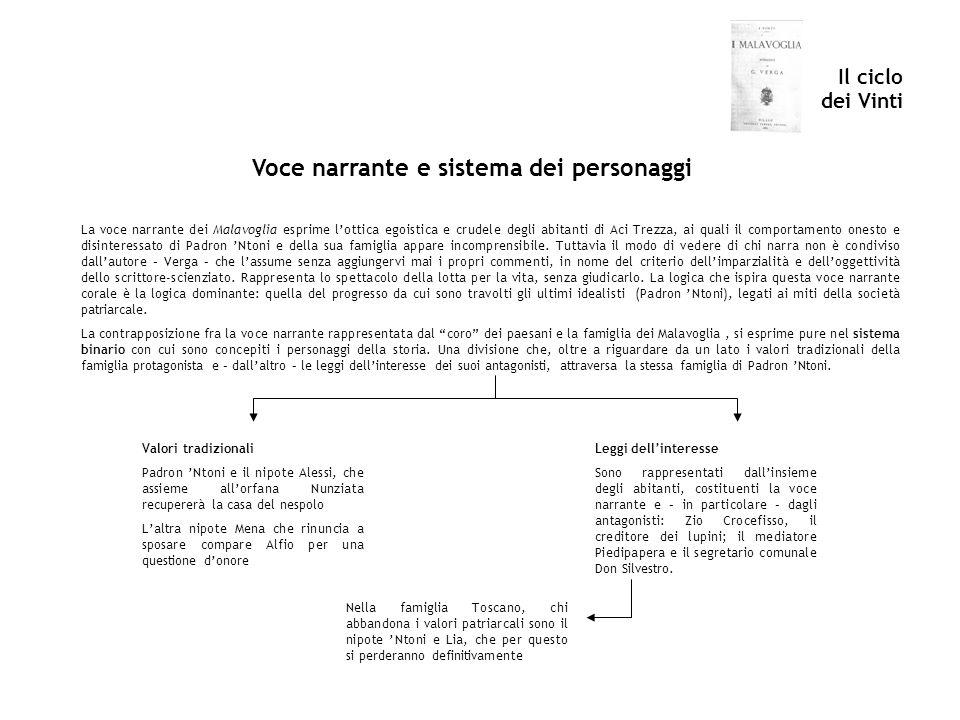 Voce narrante e sistema dei personaggi