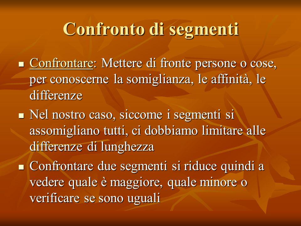 Confronto di segmenti Confrontare: Mettere di fronte persone o cose, per conoscerne la somiglianza, le affinità, le differenze.
