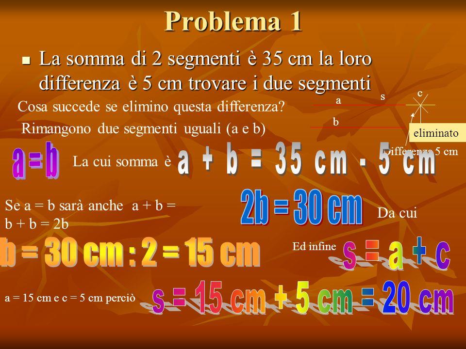 Problema 1 a = b a + b = 35 cm - 5 cm 2b = 30 cm b = 30 cm : 2 = 15 cm