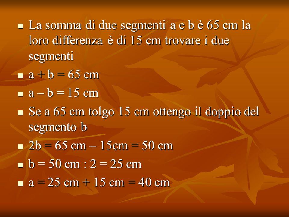 La somma di due segmenti a e b è 65 cm la loro differenza è di 15 cm trovare i due segmenti