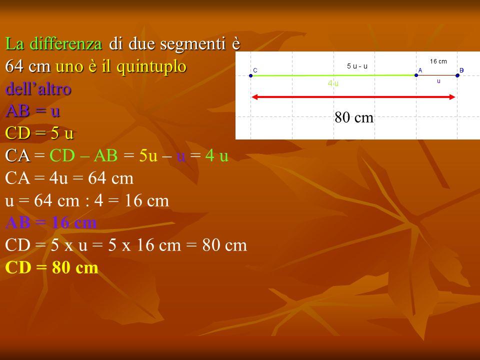 La differenza di due segmenti è 64 cm uno è il quintuplo dell'altro