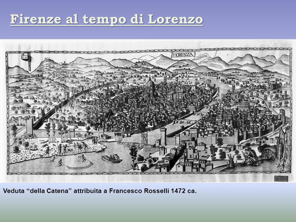 Firenze al tempo di Lorenzo
