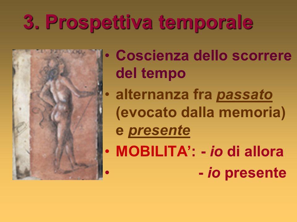 3. Prospettiva temporale