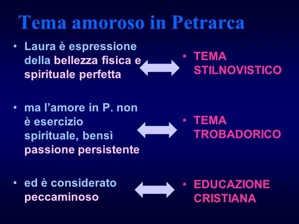 Tema amoroso in Petrarca