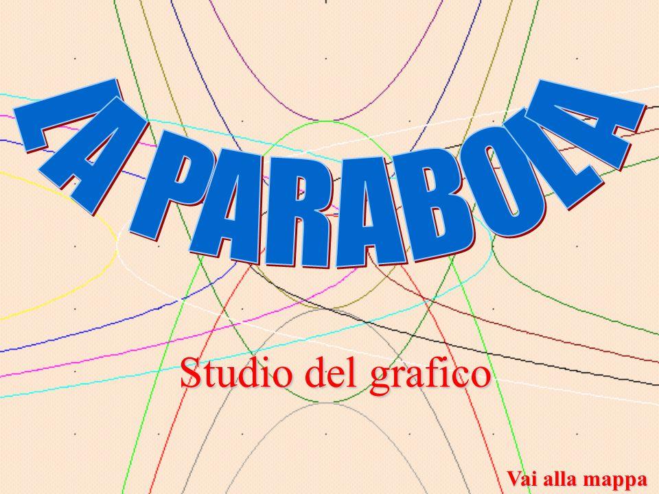 LA PARABOLA Studio del grafico Vai alla mappa