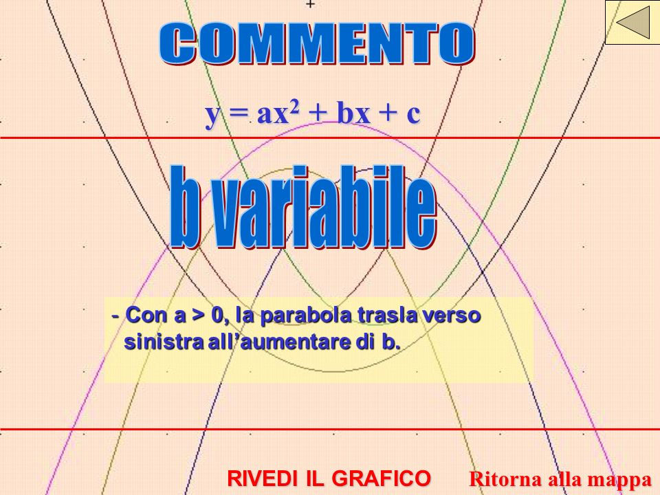 COMMENTO y = ax2 + bx + c b variabile