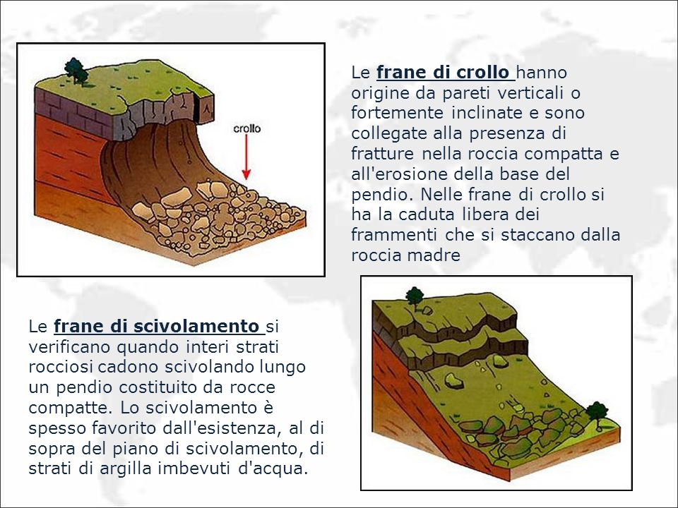 Le frane di crollo hanno origine da pareti verticali o fortemente inclinate e sono collegate alla presenza di fratture nella roccia compatta e all erosione della base del pendio. Nelle frane di crollo si ha la caduta libera dei frammenti che si staccano dalla roccia madre