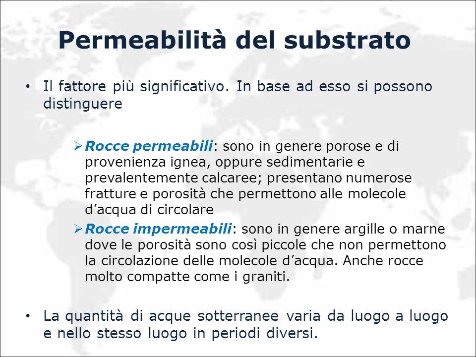 Permeabilità del substrato