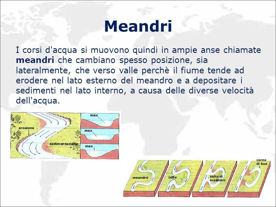 Meandri