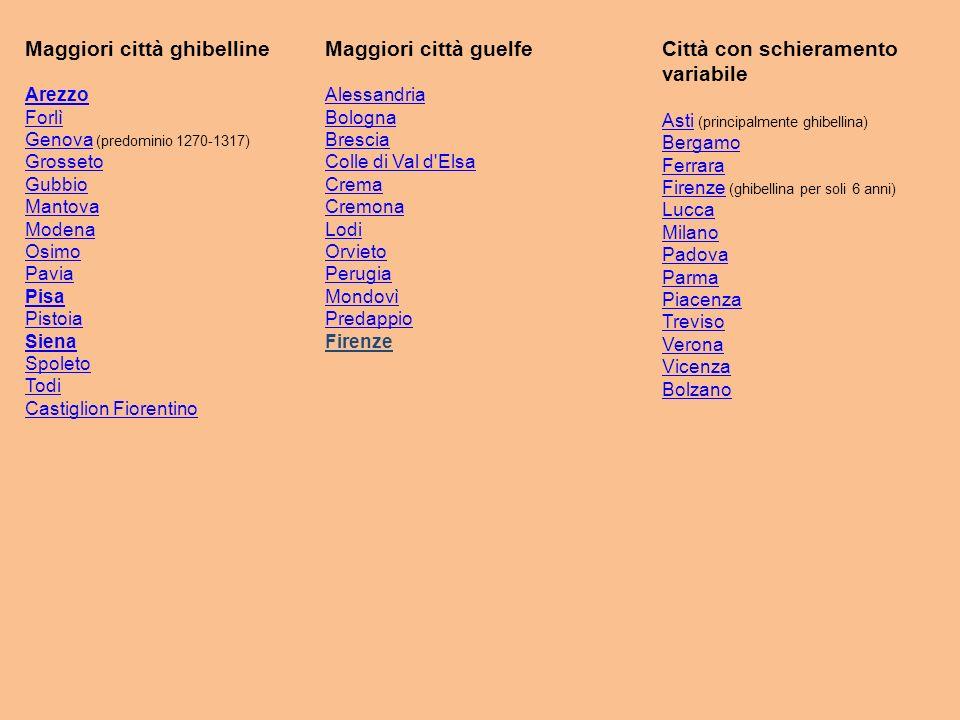 Maggiori città ghibelline Maggiori città guelfe
