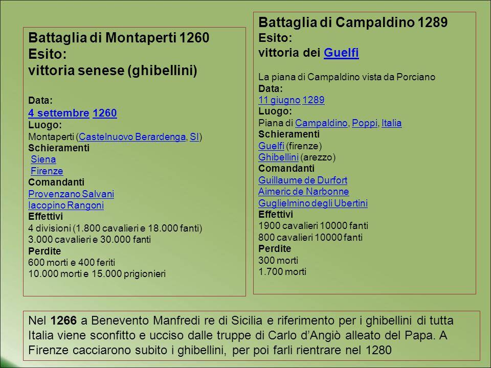 Battaglia di Campaldino 1289 Battaglia di Montaperti 1260 Esito: