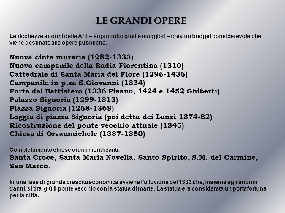 LE GRANDI OPERE Nuova cinta muraria (1282-1333)