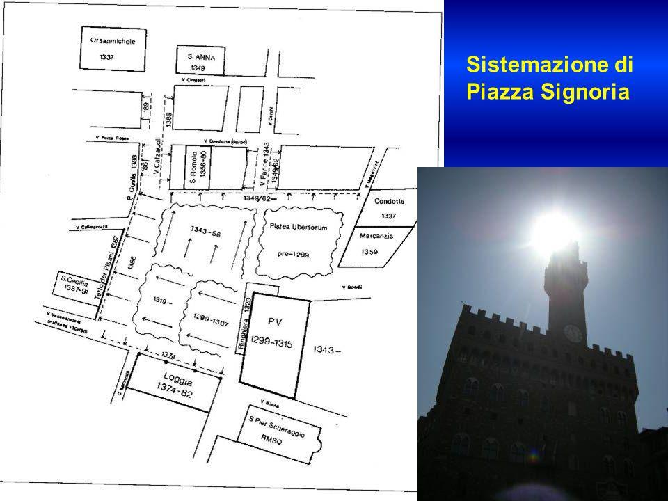 Sistemazione di Piazza Signoria