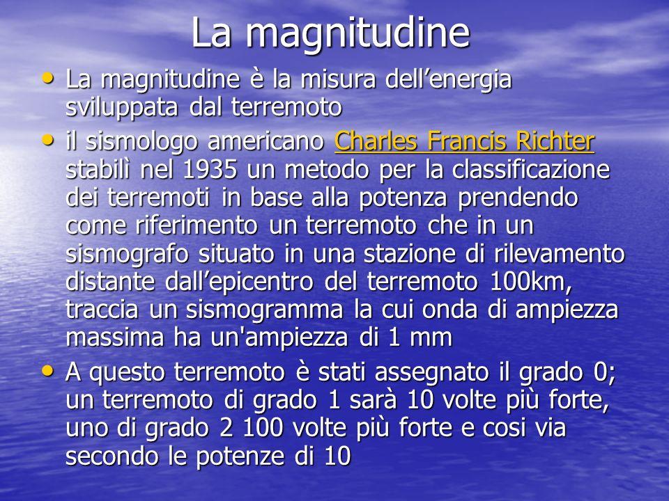 La magnitudine La magnitudine è la misura dell'energia sviluppata dal terremoto.