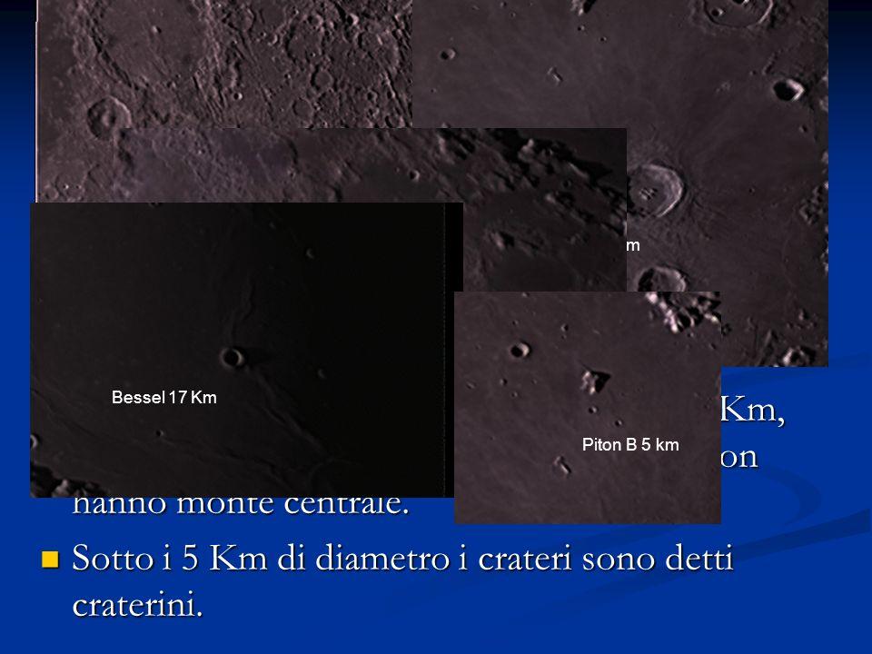 Sotto i 5 Km di diametro i crateri sono detti craterini.