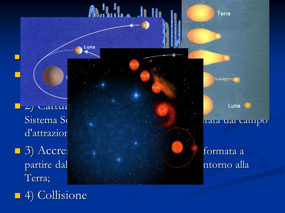 Origine della luna Sull origine della Luna sono state formulate 4 teorie.