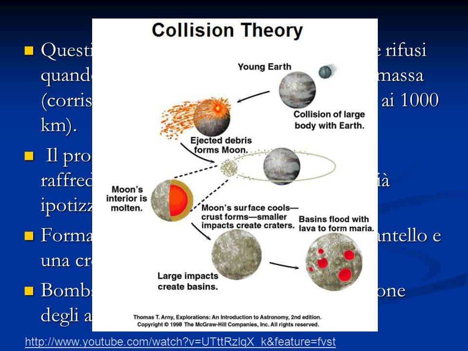 Formazione di un nucleo metallico, un mantello e una crosta